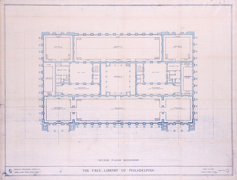 Second floor mezzanine, the Free Library of Philadelphia