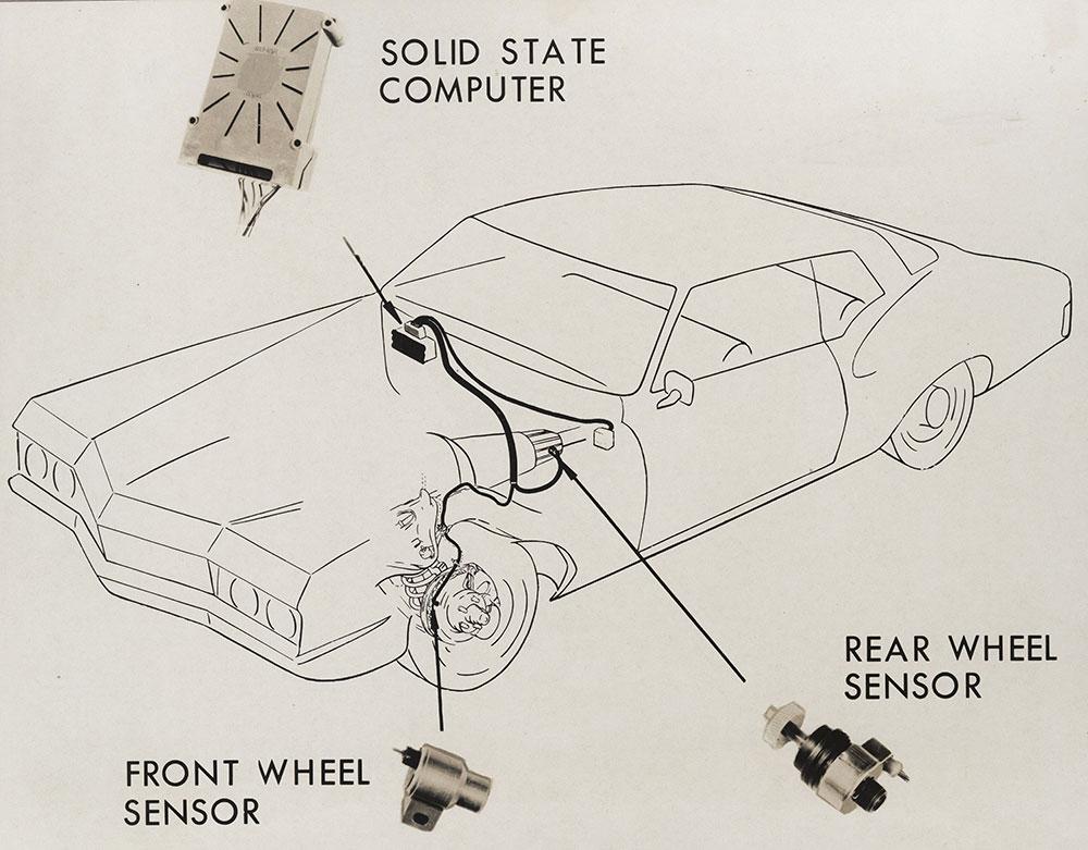 Buick's Max Trac-1971