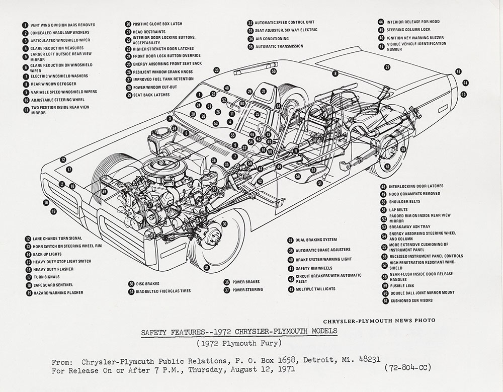 72 plymouth fury wiring diagram  plymouth  wiring diagrams