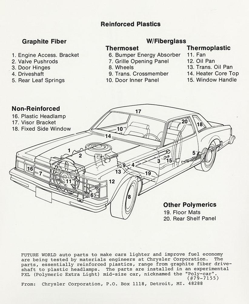 Chrysler car diagram.