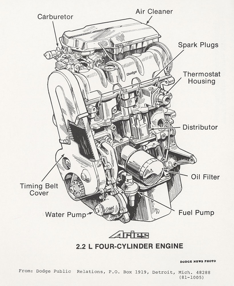 [QNCB_7524]  Dodge Aries 2.2L Four-Cylinder Engine - Digital Collections - Free Library   Four Cylinder Engine Diagram      Free Library of Philadelphia
