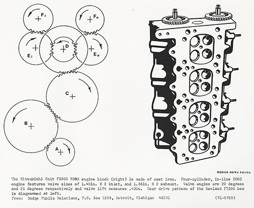 digital collections free library Specifications of 1970 Dodge Coronet mitsubishi colt f2000 r39b engine block