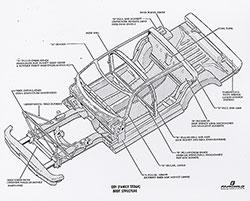 Fairchild Experimental Safety Vehicle  (Family Sedan) Body Structure