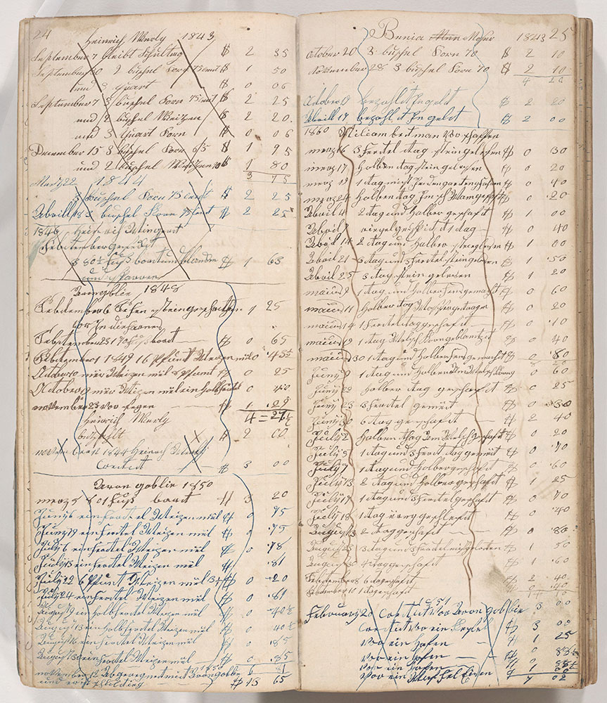The Jacob Anthony Grist Mill Ledger, 1842-1868