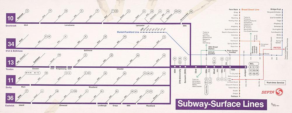 Subway-Surface Lines [Philadelphia, PA], 1978, Map