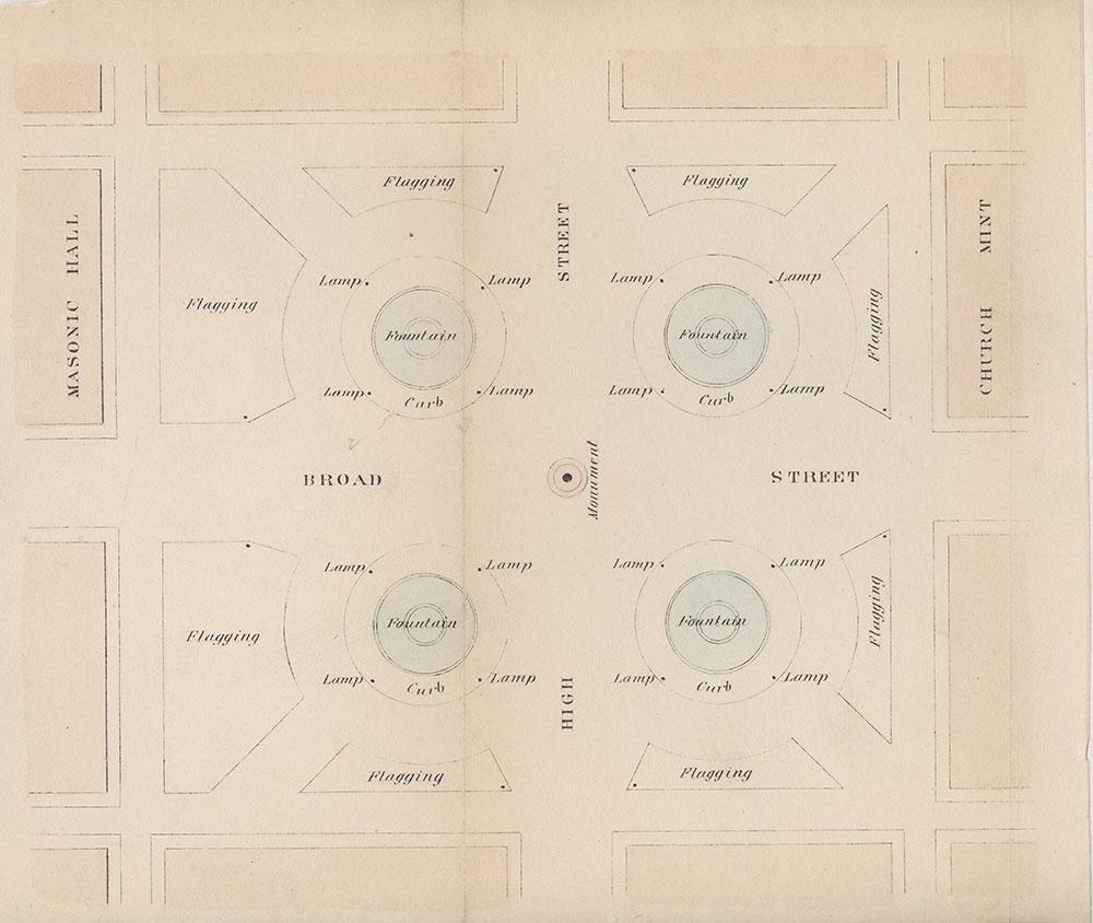 [Penn Square Proposed Improvement], [1871], Map