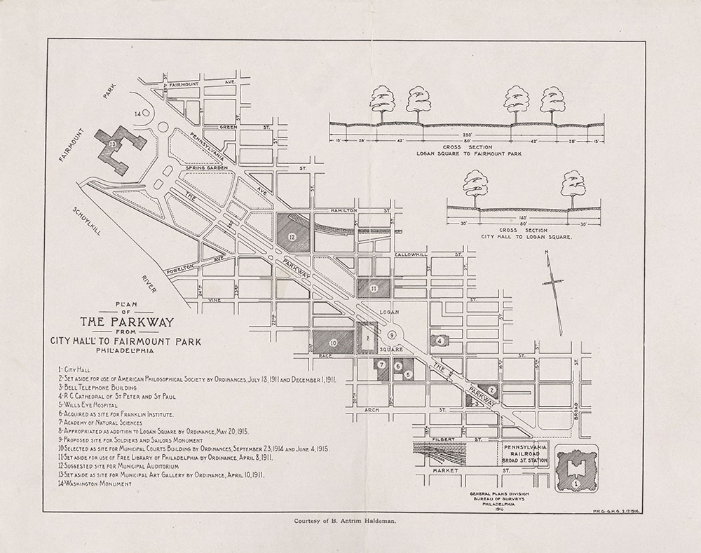 Plan of the Parkway From City Hall to Fairmount Park, Philadelphia, 1916, Map