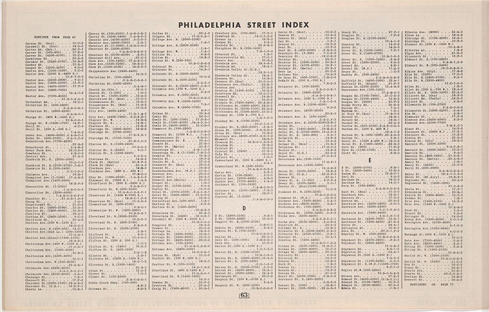 Franklin's Street and Business occupancy Atlas of Philadelphia & Suburbs, 1946, Philadelphia Street Index, Carson-Everett