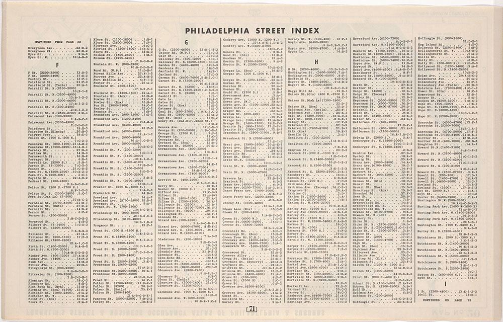 Franklin's Street and Business Occupancy Atlas of Philadelphia & Suburbs, 1946, Philadelphia Street Index, Evergreen-Idell