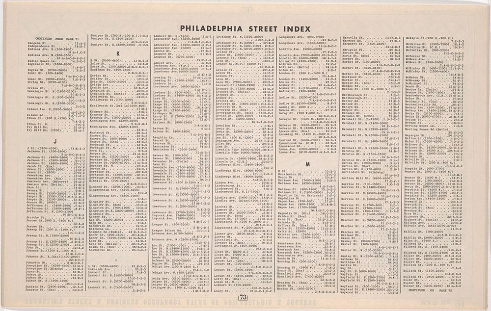 Franklin's Street and Business Occupancy Atlas of Philadelphia & Suburbs, 1946, Philadelphia Street Index, Imogene-Milnor