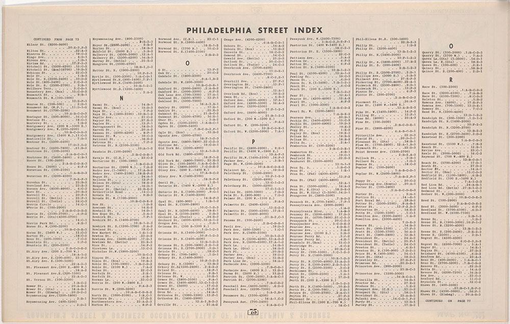 Franklin's Street and Business Occupancy Atlas of Philadelphia & Suburbs, 1946, Philadelphia Street Index, Milnor-Rhawn