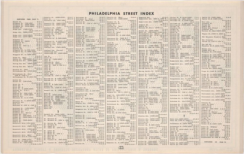 Franklin's Street and Business Occupancy Atlas of Philadelphia & Suburbs, 1946, Philadelphia Street Index, Rhoads-Tulpehocken
