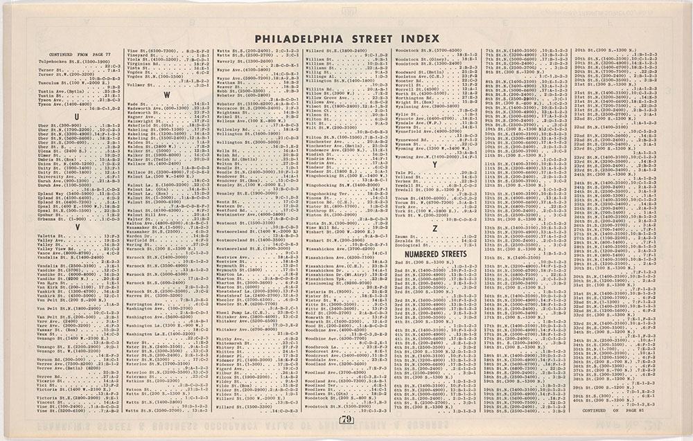 Franklin's Street and Business Occupancy Atlas of Philadelphia & Suburbs, 1946, Philadelphia Street Index, Tulpehocken-40th
