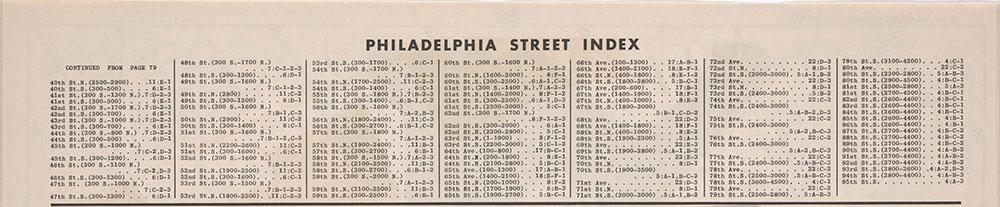 Franklin's Street and Business Occupancy Atlas of Philadelphia & Suburbs, 1946, Philadelphia Street Index, 40th-95th