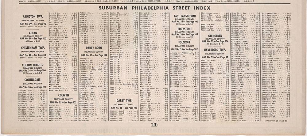 Franklin's Street and Business Occupancy Atlas of Philadelphia & Suburbs, 1946, Suburban Street Index, Abington-Haverford