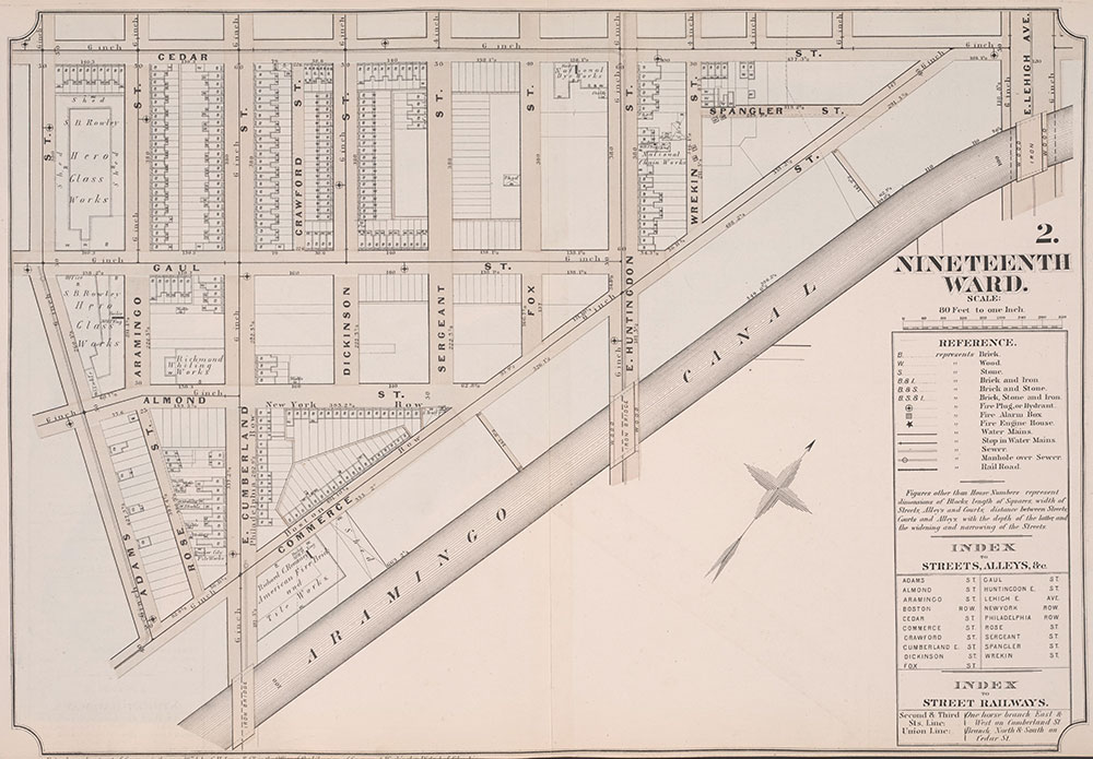 Atlas of Philadelphia, 19th Ward, 1874, Plate 2