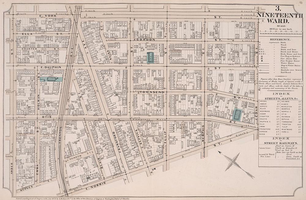 Atlas of Philadelphia, 19th Ward, 1874, Plate 3