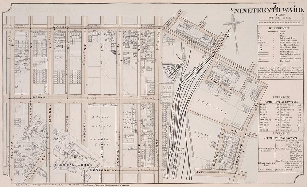 Atlas of Philadelphia, 19th Ward, 1874, Plate 7