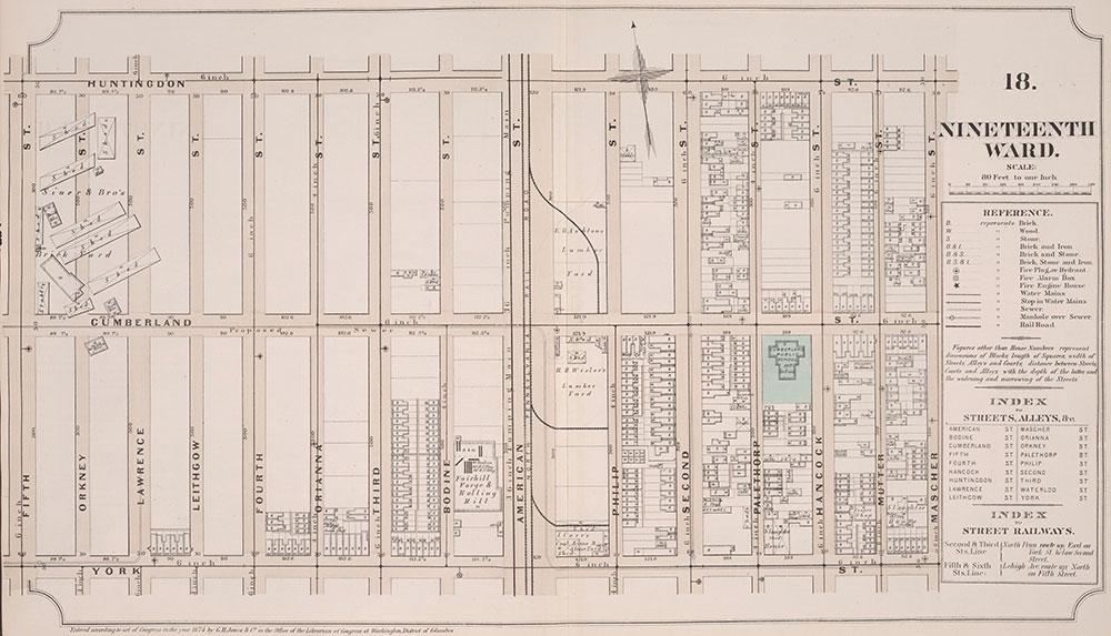 Atlas of Philadelphia, 19th Ward, 1874, Plate 18