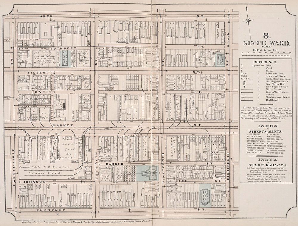 Atlas of Philadelphia, 6th, 9th and 10th Wards, 1875, Plate 8