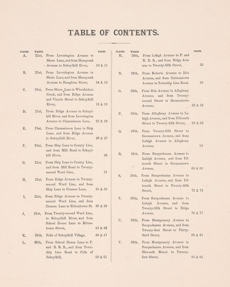 City Atlas of Philadelphia, 21st & 28th Wards, 1875, Table of Contents