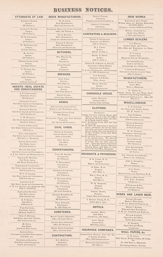 City Atlas of Philadelphia, 21st & 28th Wards, 1875, Business Notices