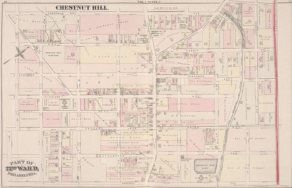 City Atlas of Philadelphia, 22nd ward, 1876, Plate C