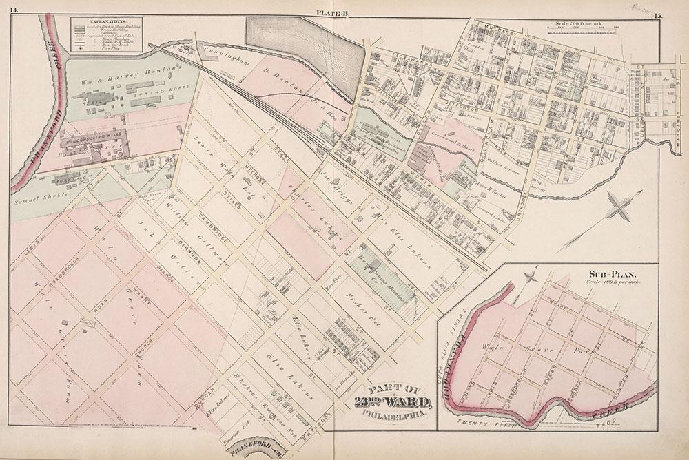 City Atlas of Philadelphia, 23rd Ward, 1876, Plate B