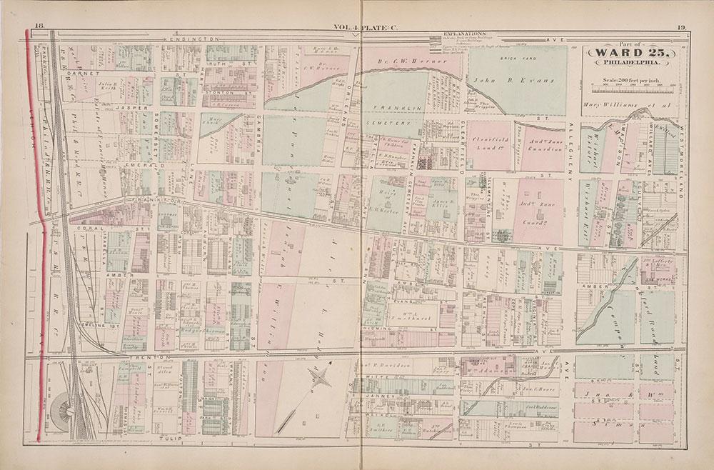 City Atlas of Philadelphia, 25th Ward, 1875, Plate C