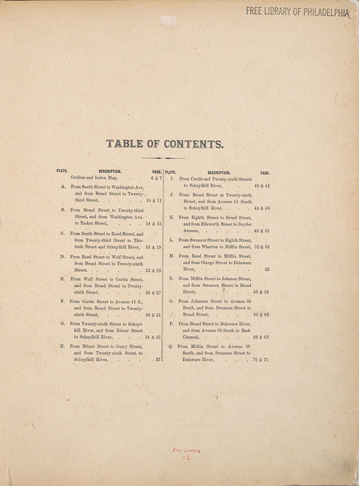 City Atlas of Philadelphia, 1st, 26th and 30th Wards, 1876, Table of Contents