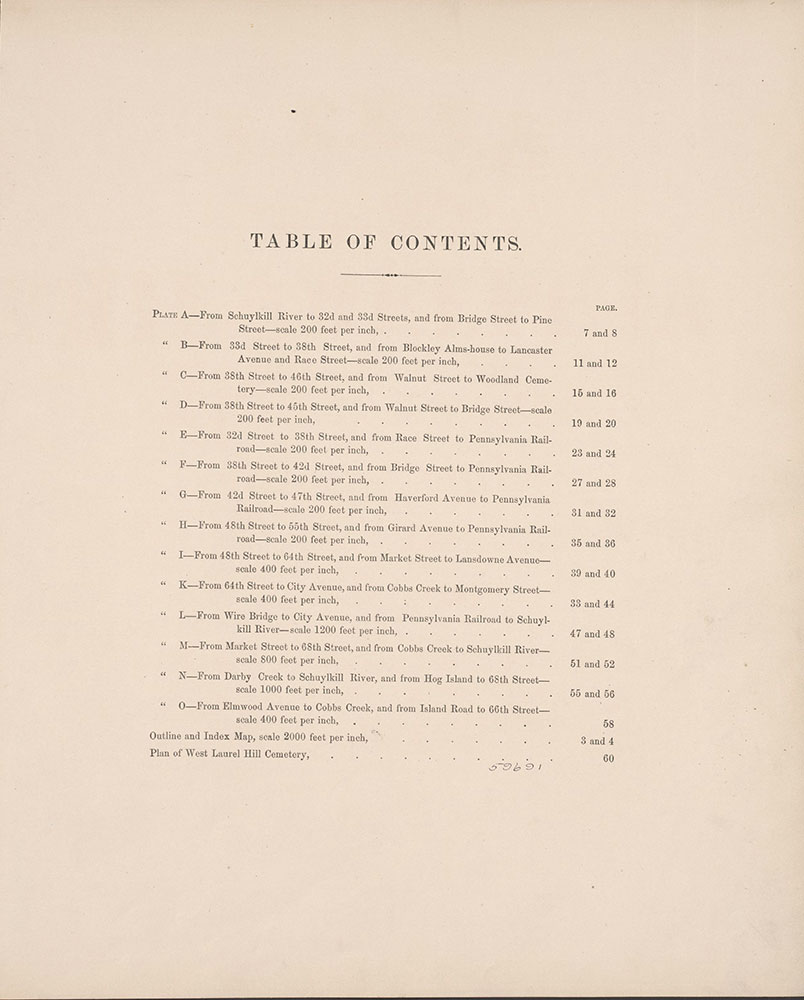 City Atlas of Philadelphia, 24th and 27th Wards, 1872, Table of Contents