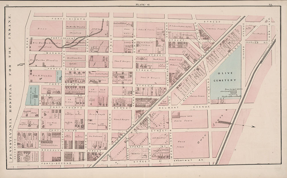 City Atlas of Philadelphia, 24th and 27th Wards, 1872, Plate G