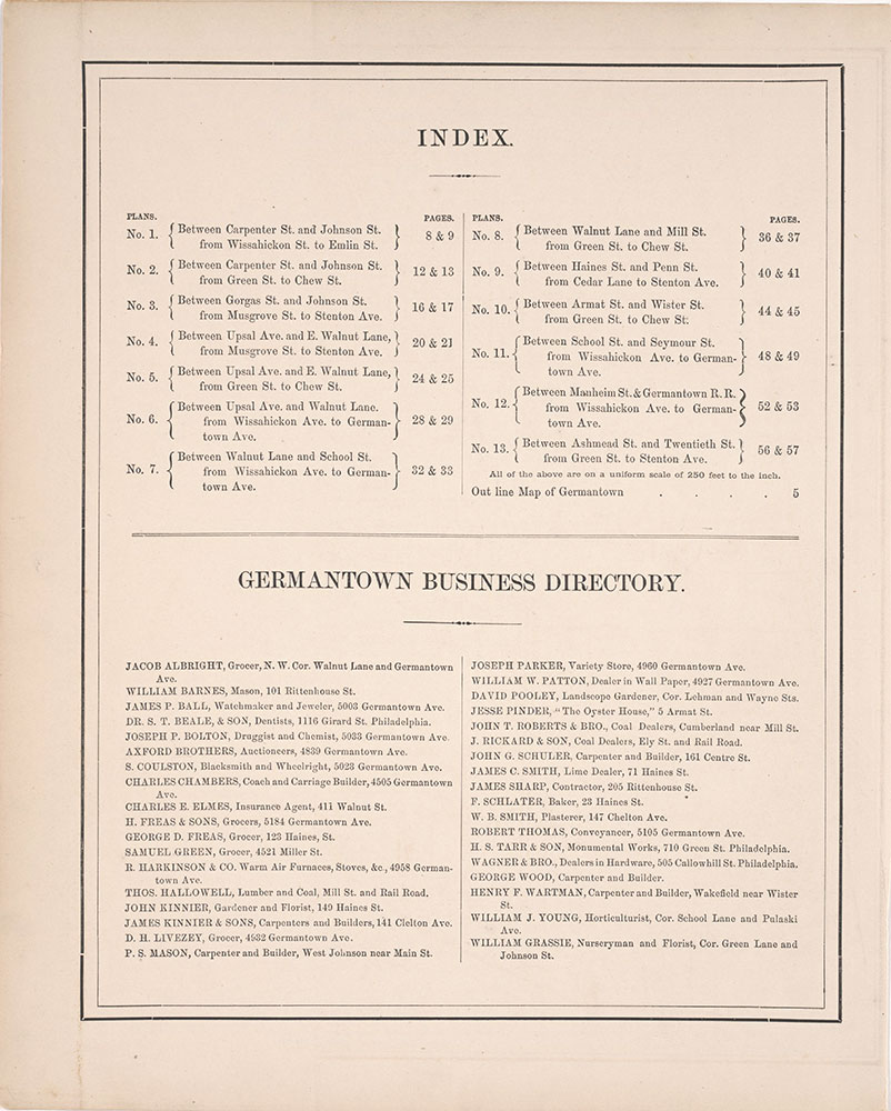 Atlas of Germantown, 22nd Ward, 1871, Table of Contents & Business Directory