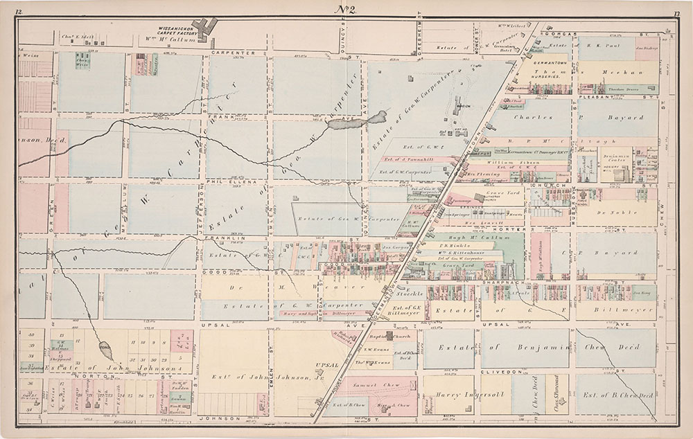 Atlas of Germantown, 22nd Ward, 1871, Plate 2