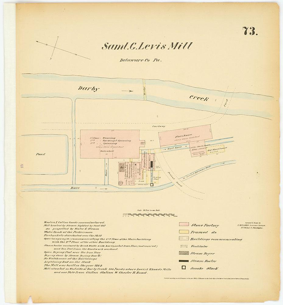 Hexamer General Surveys, Volume 1, Plate 73