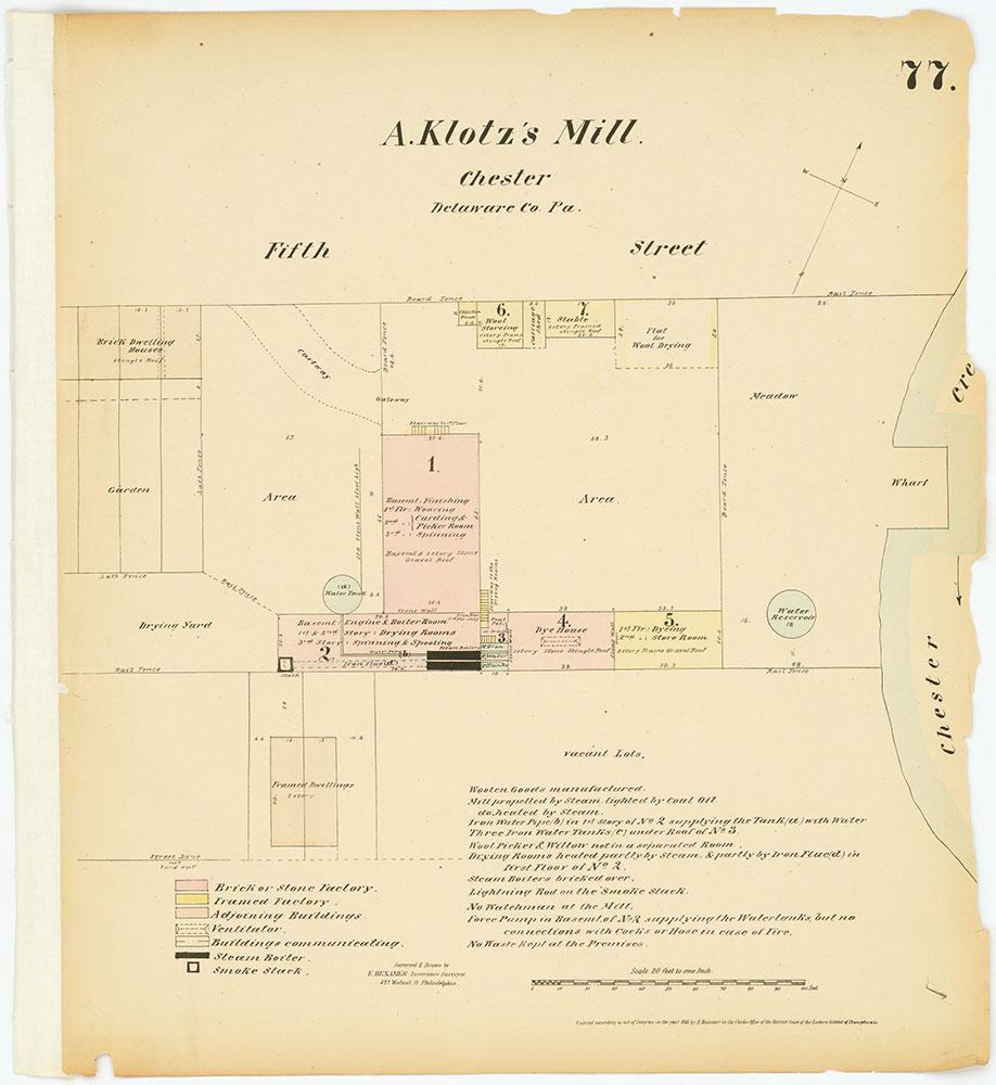 Hexamer General Surveys, Volume 1, Plate 77