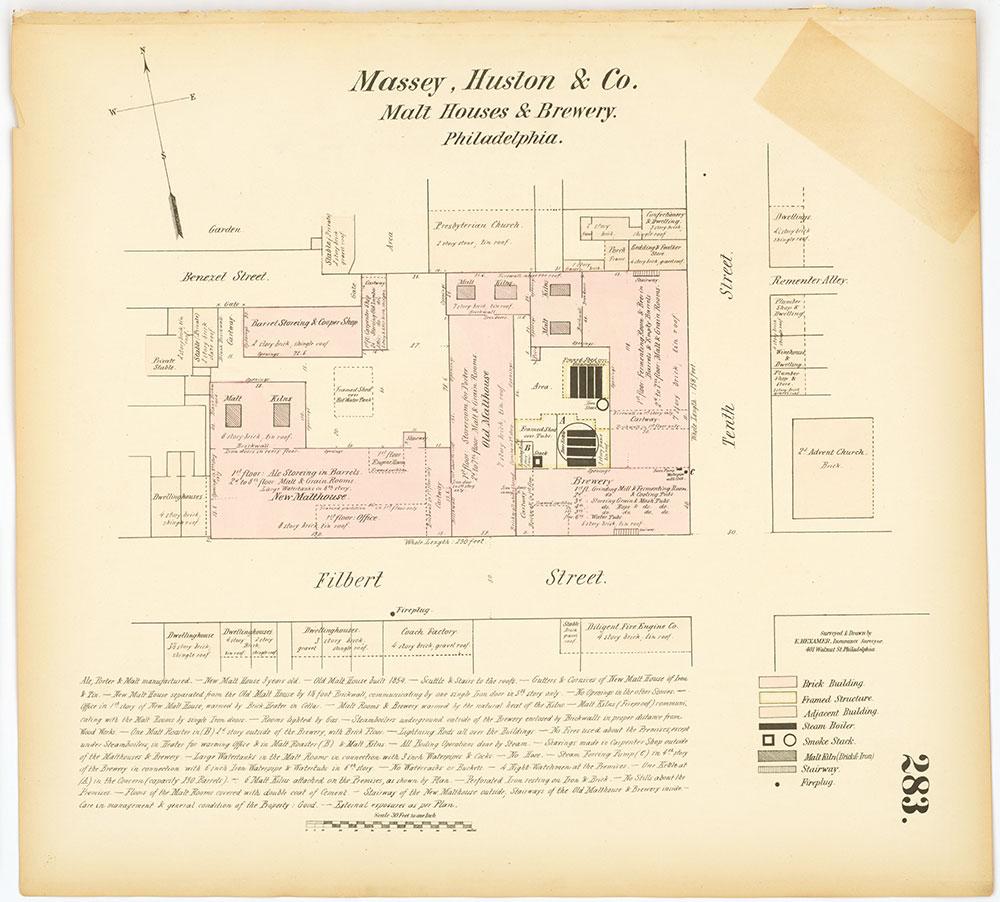 Hexamer General Surveys, Volume 4, Plate 283