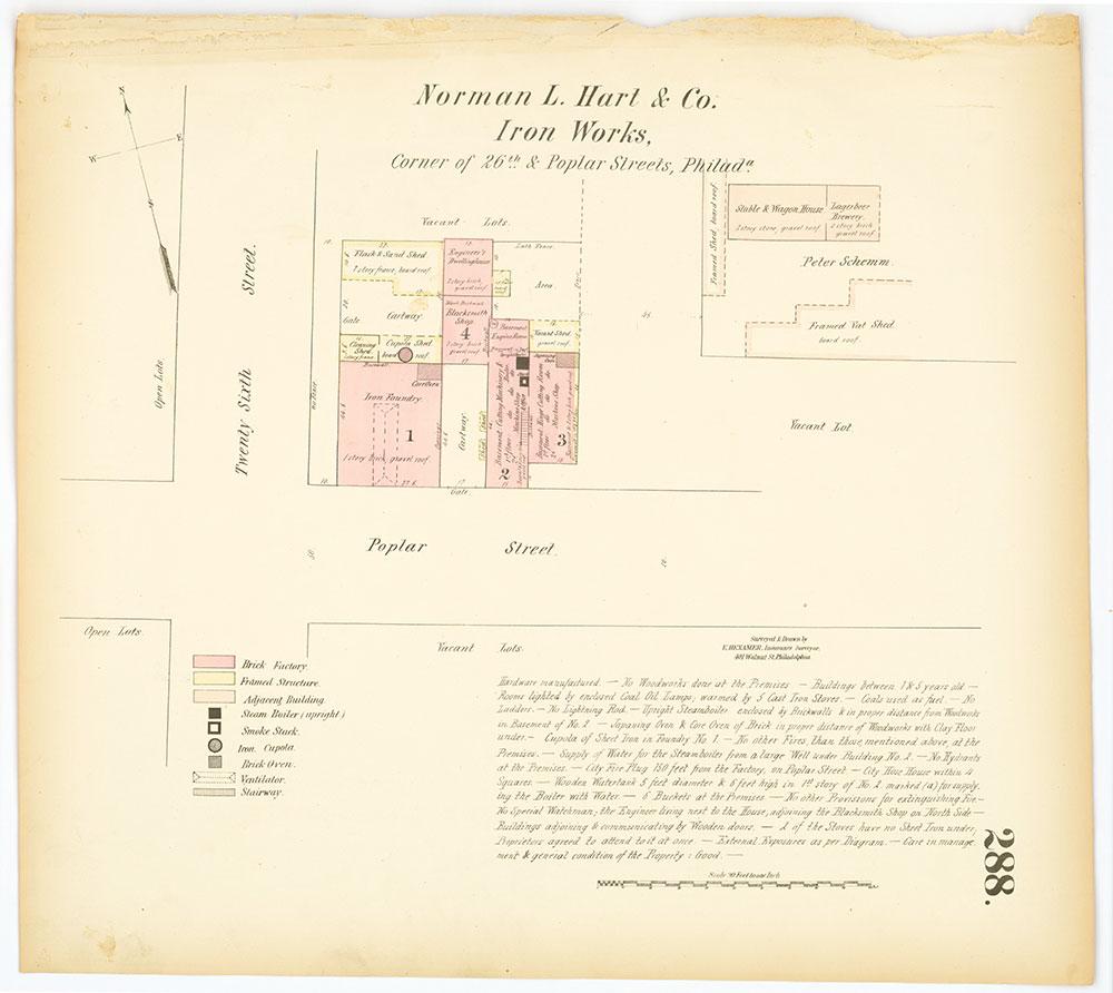 Hexamer General Surveys, Volume 4, Plate 288