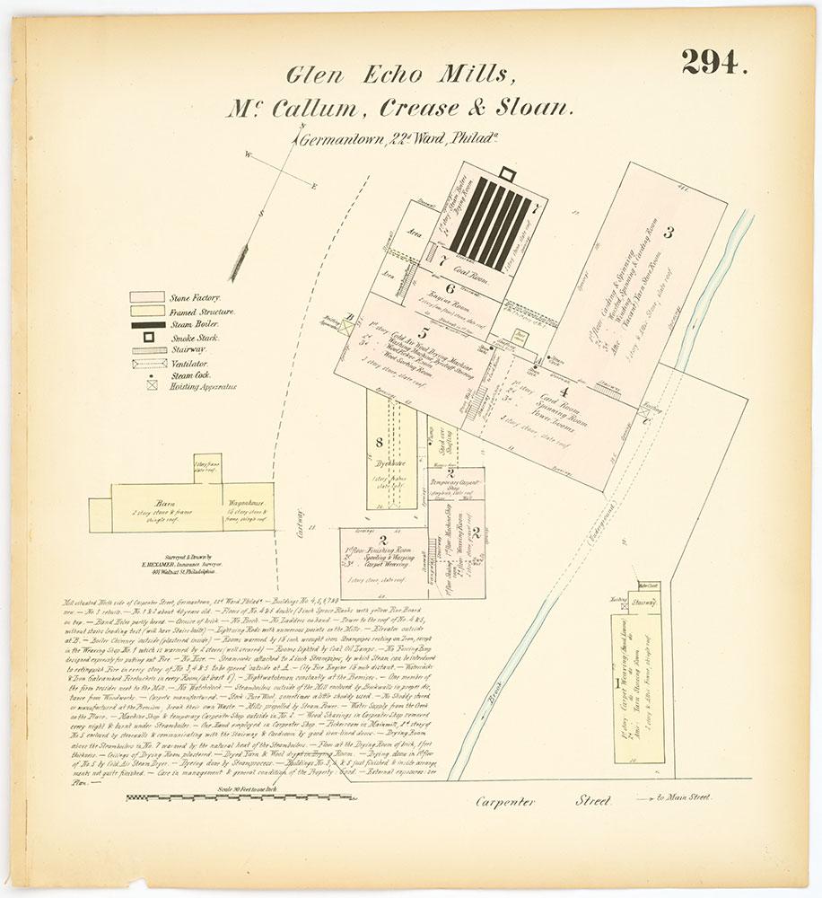 Hexamer General Surveys, Volume 4, Plate 294