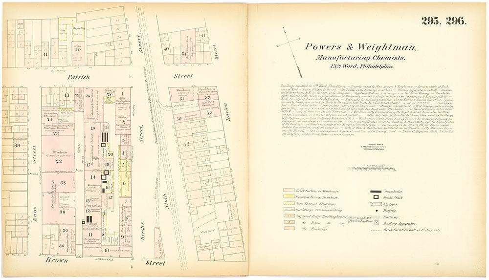 Hexamer General Surveys, Volume 4, Plates 295-296