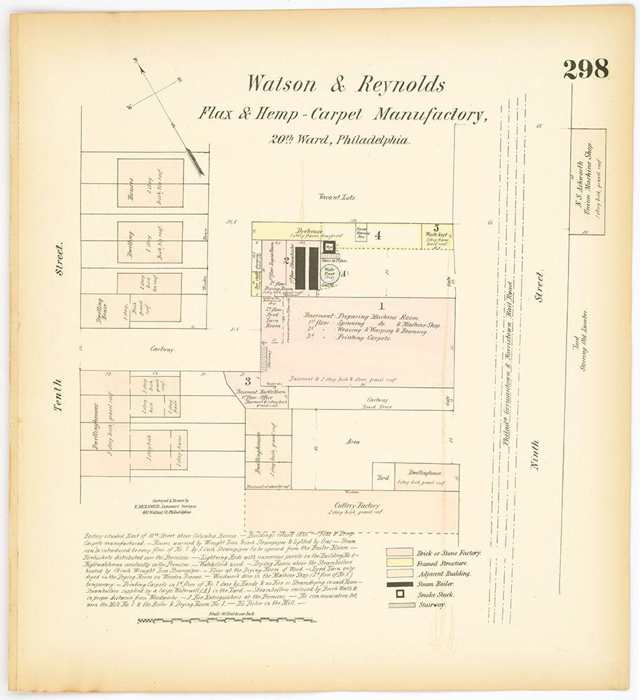 Hexamer General Surveys, Volume 4, Plate 298