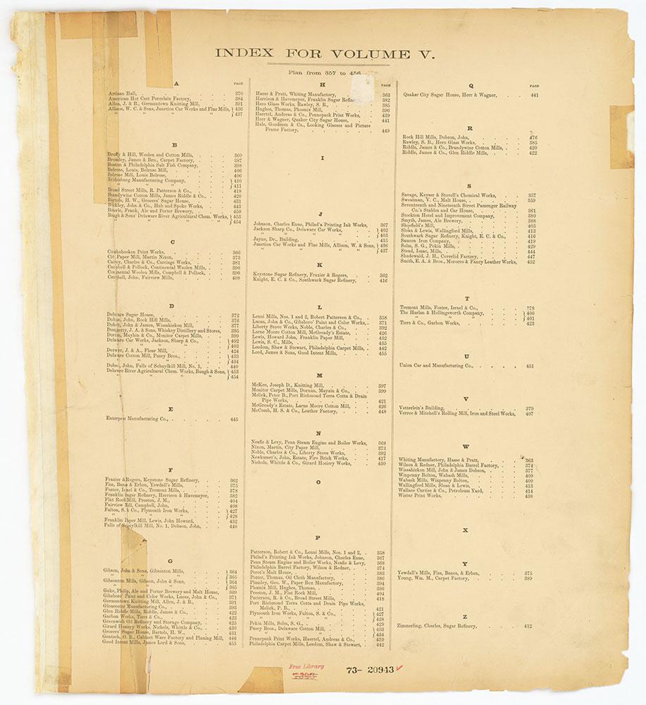 Hexamer General Surveys, Volume 5, Index Plate (357-456) [Vol. 5]