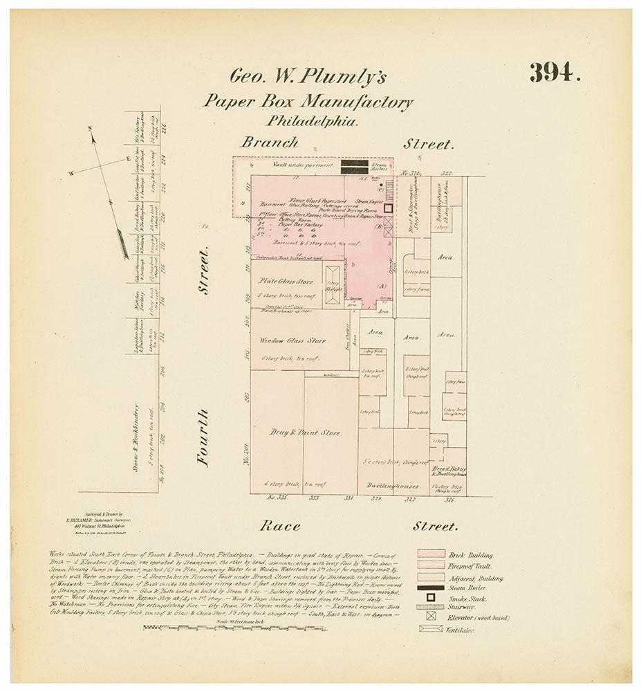 Hexamer General Surveys, Volume 5, Plate 394