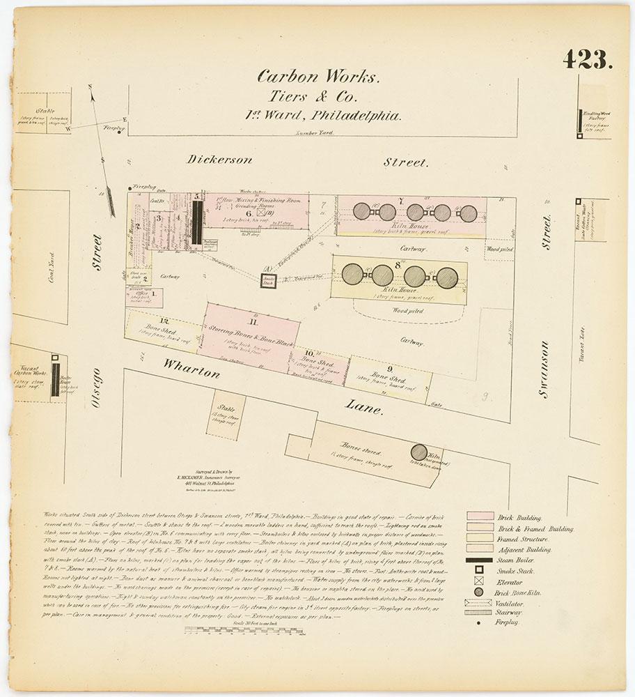 Hexamer General Surveys, Volume 5, Plate 423