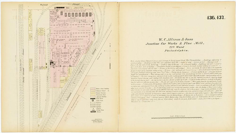 Hexamer General Surveys, Volume 5, Plates 436-437