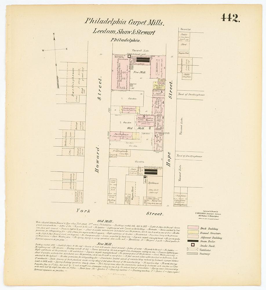 Hexamer General Surveys, Volume 5, Plate 442