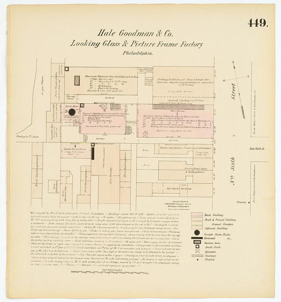 Hexamer General Surveys, Volume 5, Plate 449