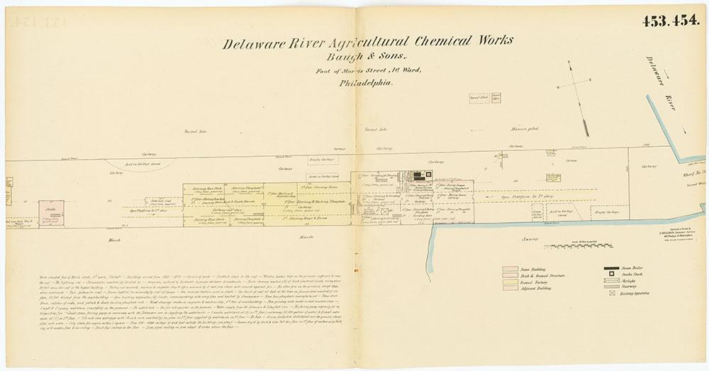 Hexamer General Surveys, Volume 5, Plates 453-454