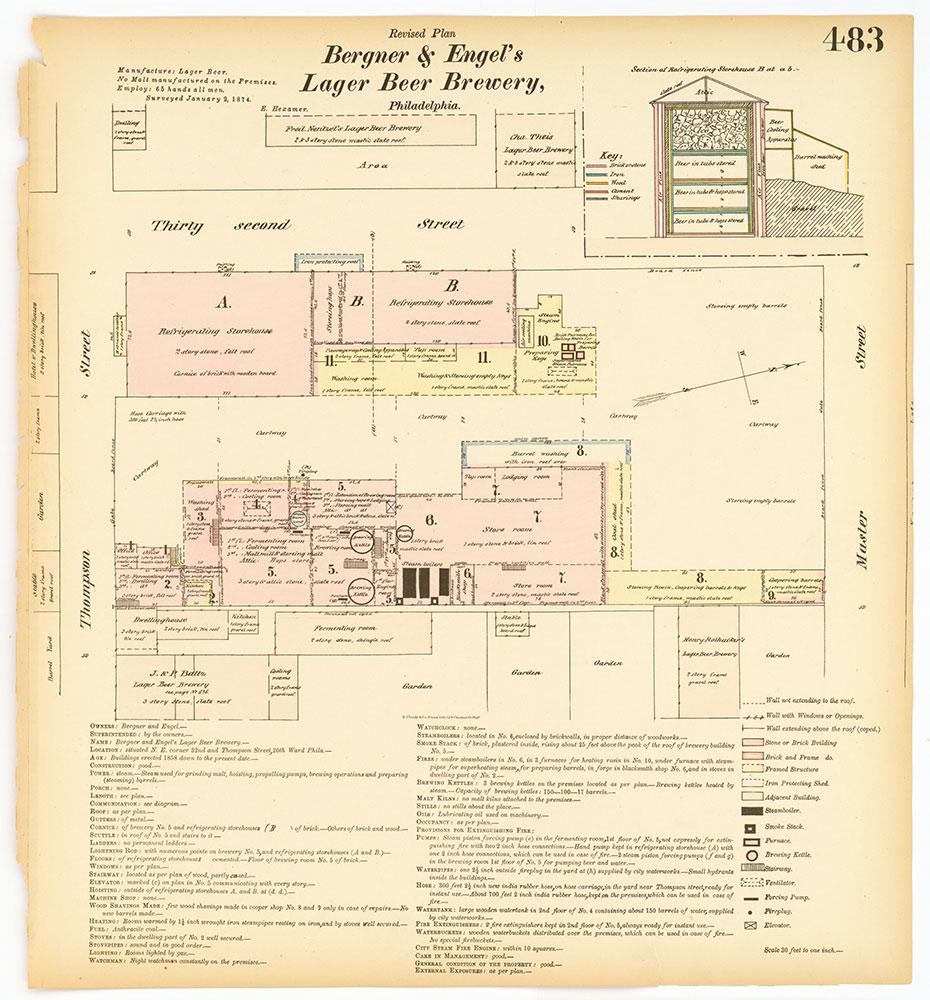 Hexamer General Surveys, Volume 6, Plate 483