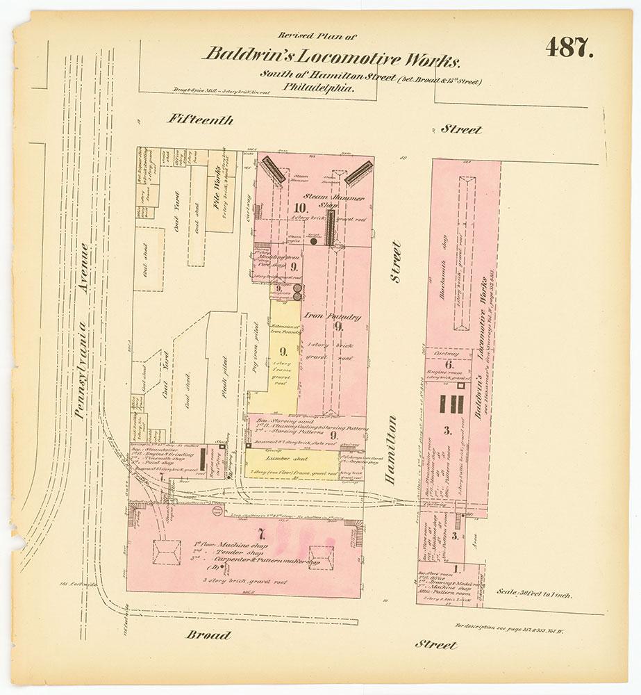 Hexamer General Surveys, Volume 6, Plate 487